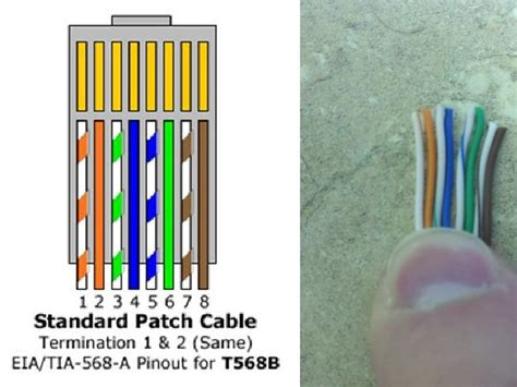 Make Cat Patch Cable Networking Spiceworks