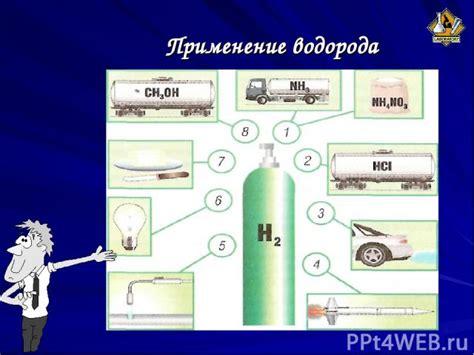 Применение водорода в промышленности Справочник химика 21