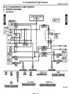 Repair Manuals Subaru Impreza Wiring Diagrams