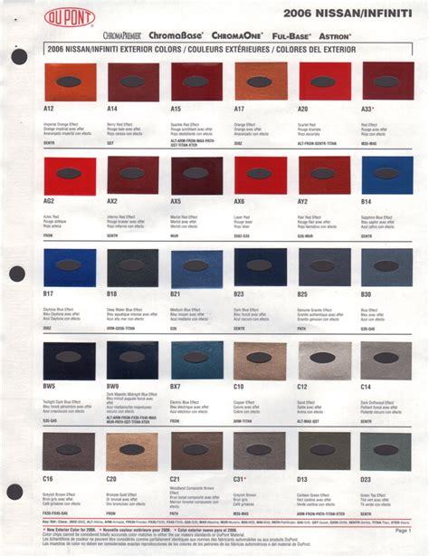 paint chips 2006 nissan infiniti