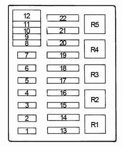 Ford F-250  1992 - 1997  - Fuse Box Diagram