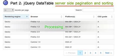 datatable search by datepicker server side jquery datatable server side pagination and sorting in asp