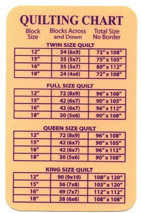 size quilt measurements bquiltin studio quilt size chart