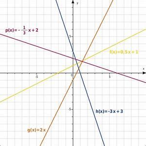 Steigung Einer Quadratischen Funktion Berechnen : eigenschaften linearer funktionen bettermarks ~ Themetempest.com Abrechnung