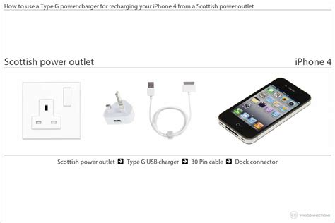can i use my iphone in europe charging your iphone 4 in scotland