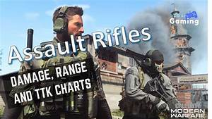Damage Range Comparison Guide - Modern Warfare