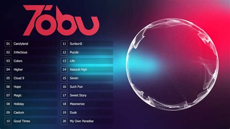 Top 20 Songs Of Tobu