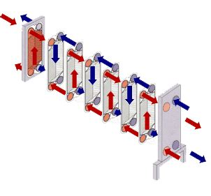 Lava L Wallpaper Animated - plate heat exchanger with its low cost flexibility easy
