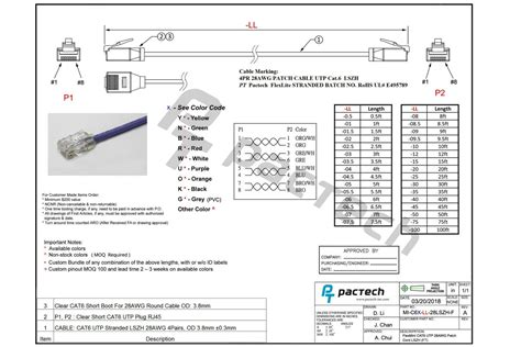 cat crossover cable wiring diagram wiring diagram
