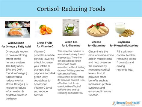 ravaged  stress tips    reduce cortisol