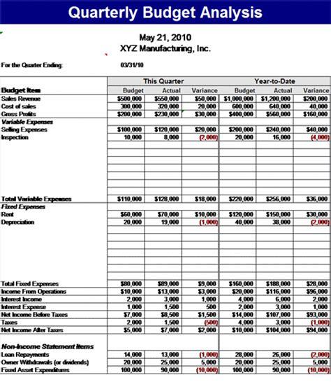 quarterly budget analysis template budget templates