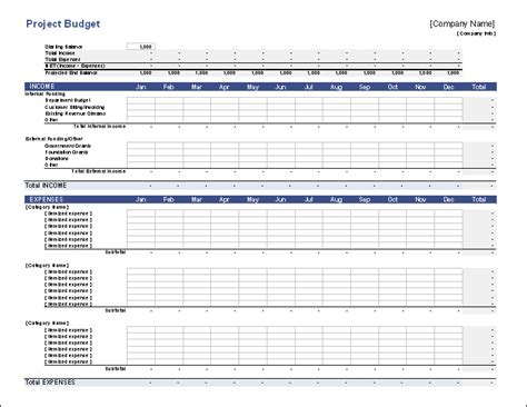 monthly project budgeting  vertexcom