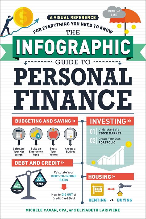 infographic guide  personal finance   michele