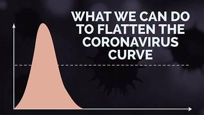 Curve Flatten Coronavirus India Tnn