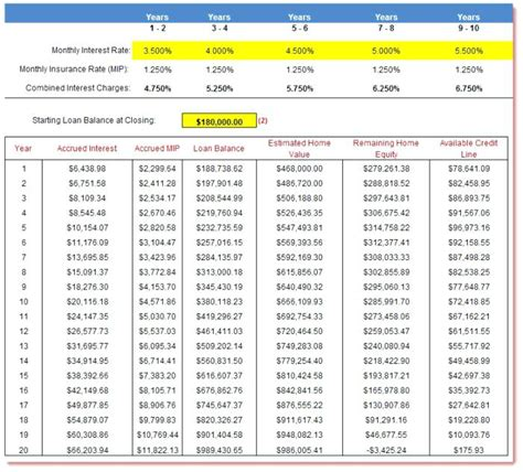 mortgage interest rate table amortization table for mortgage thelt co