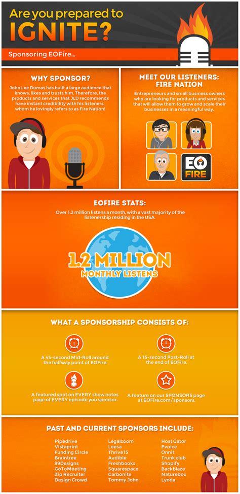 podcast sponsorships  ultimate guide eofire