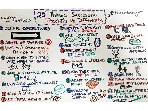 """Starting A New School Year With A Proven """"formula"""" For Success  Stories From School Az"""