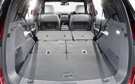 comparison ford everest titanium   kia sorento
