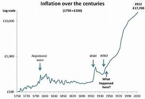 why is deflation considered a bad thing?