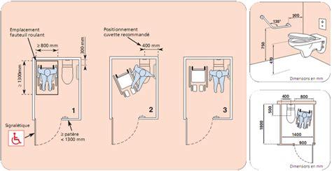 norme pour toilette handicape amenagements sp 233 ciaux pour les personnes a mobilit 233 r 233 duite le briconaute