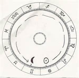 Blank Moon Phase Chart