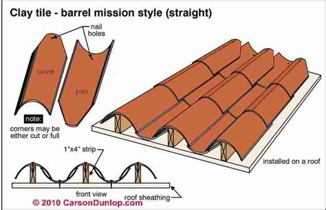 mission and tile clay tile roof identification inspection installation