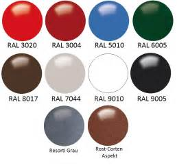 RAL-Farben Tabelle