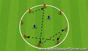 Football  Soccer  Structuring A Session 1  Tactical