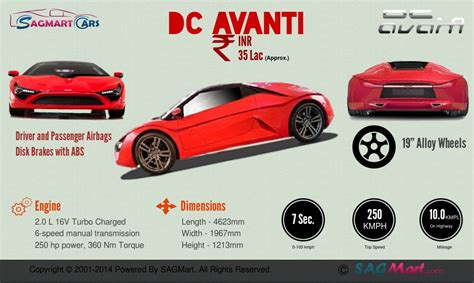 DC Avanti Features and Price India | Visual.ly