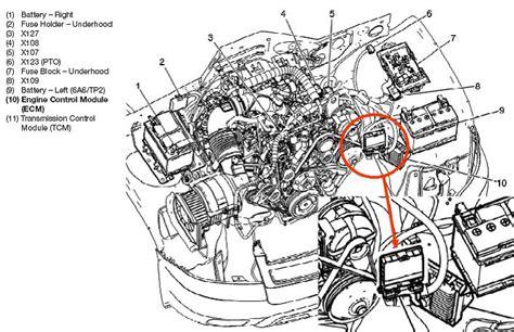 2005 Chevrolet Equinox Wiring 2005 Chevy Equinox Radio Wiring ... on 2006 chevrolet equinox part diagram, chevy equinox parts diagram, 2005 chevy equinox transmission problems, chevy equinox motor diagram, 2006 chevy equinox engine diagram, 2005 equinox radio wiring diagram, 2005 chevy equinox control panel, 2005 chevy equinox radio, 2005 chevy equinox firing order, 2005 chevy equinox dash lights, 2005 chevy equinox engine, 2005 equinox engine diagram, 2005 chevy equinox frame, 2006 equinox wiring diagram, 2005 chevy equinox oil pump, 2005 chevy equinox parts location, 2005 chevy equinox power steering, 2005 chevy equinox horn, 2005 chevy equinox headlight bulb replacement, equinox blower motor wiring diagram,