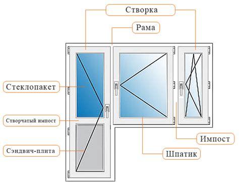 Почему потеют стекла в машине? Способы решения вопроса запотевания стекол — DRIVE2