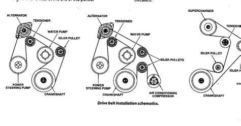 craftsman gt5000 belt routing diagram craftsman mower belt routing elsavadorla