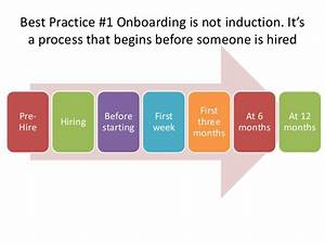 New Hire Onboarding Process Flow Chart Best Practice Onboarding Trends And Examples In Managing
