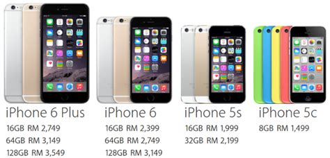 iphone 6 cost image gallery iphone 6 pric