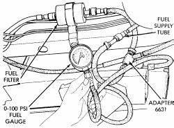 Dodge Intrepid Fuel Pump Location