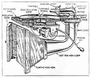 Victrola Manual Ca  1924