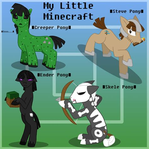 My Little Pony Know Your Meme - my little minecraft my little pony friendship is magic know your meme