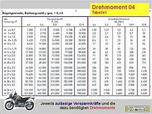 N Berechnen : drehmoment und schrauben festziehen ~ Themetempest.com Abrechnung
