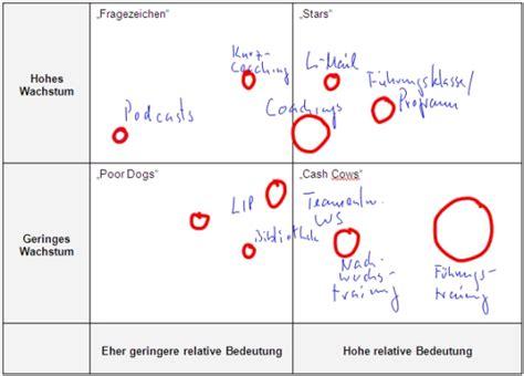 management und logistik portfolioanalyse beispiel