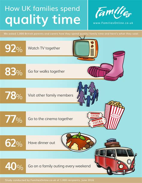 uk families enjoy family time families