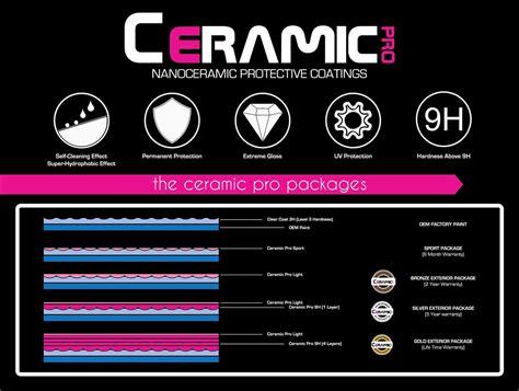 ceramic pro ceramic paint coatings car paint coatings