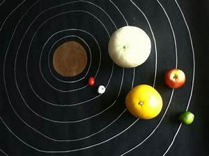Solar System feat. Fruit! Mercury/peppercorn, Venus/grape ...