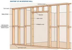Load Bearing Wall In Basement by How To Build An Interior Wall In Your House