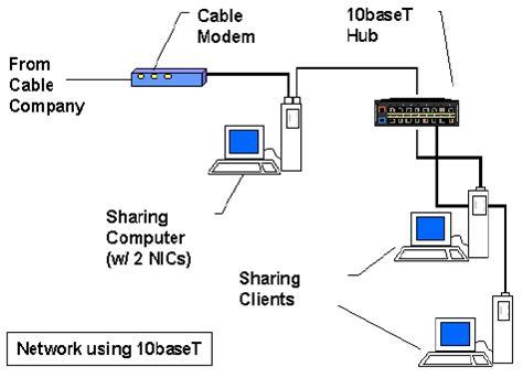 Charter Telephone Wiring Diagram by Best Photos Of Da World