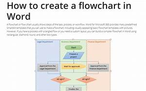 Workflow Process Template Microsoft