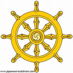Buddhism Symbol: The Dharma Wheel