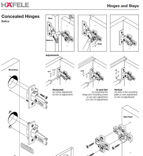 installing european hinges on face frame cabinets what type of european hinge is needed for a partial
