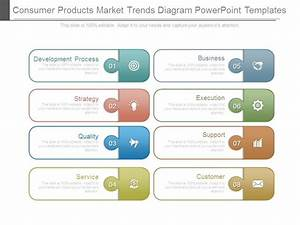 Consumer Products Market Trends Diagram Powerpoint