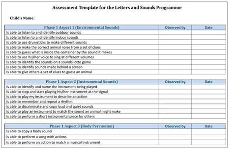 assessment template   letters  sounds programme