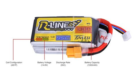 what is a lipo battery lipo battery comprehensive guide